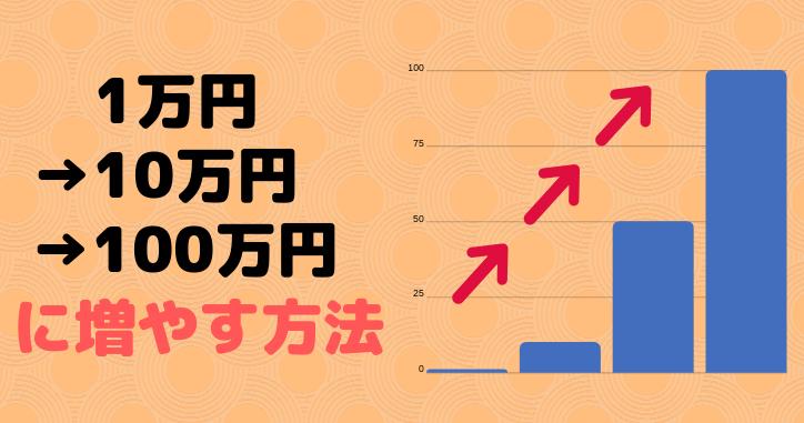 1万円を10万円・100万円に増やす確実な方法を徹底的に解説!